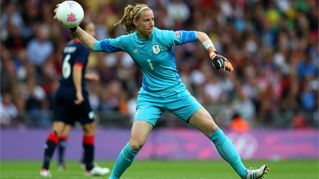 Top 10 Female Goal Keepers